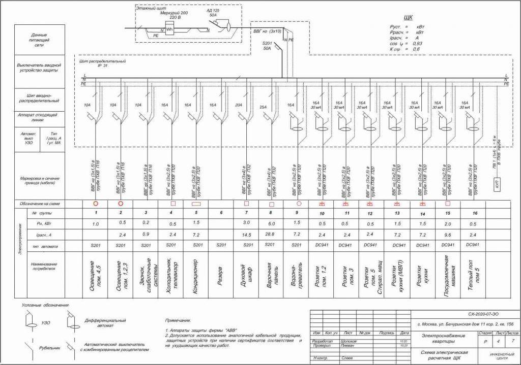 Составление однолинейных  схем  электроснабжения