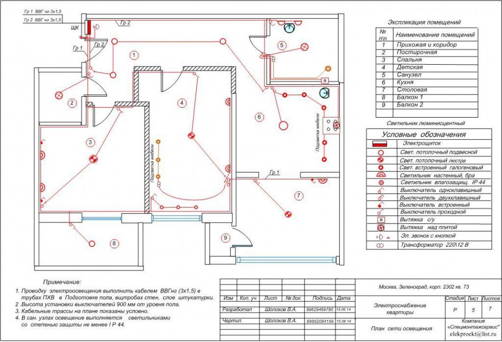 Разработка проектов ЭОМ  схем  электрощитов